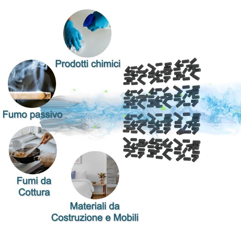 Strato ai Carboni Attivi del Filtro dell'aira HeMaCa a 3 Strati