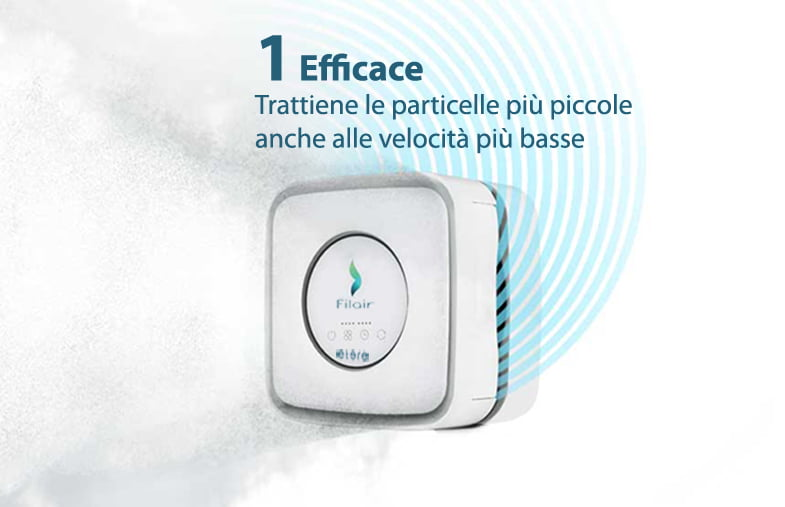 Efficacia del Purificatore d'Aira Etere